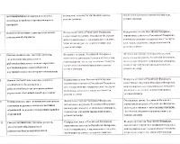 область оценки 2 - 3